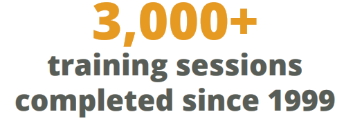 3,000+ training sessions completed since 1999
