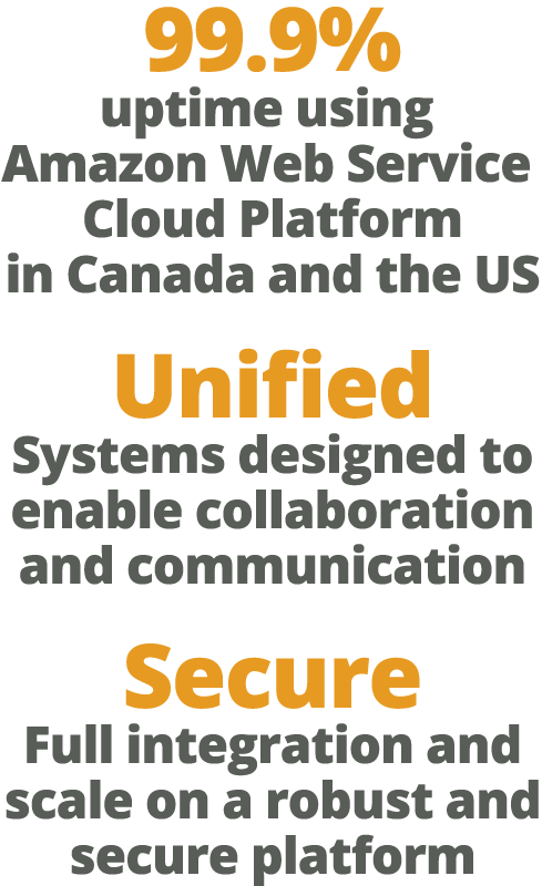 Unified systems designed to enable collaboration and communication